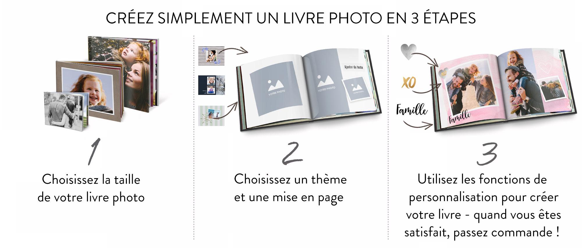 Créez un livre photo en 3 étapes faciles