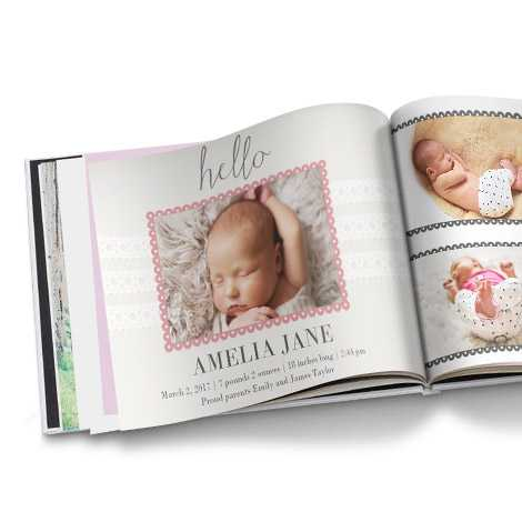 Personalised Baby Gifts With Your Photos | Snapfish IE